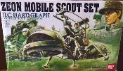 UCHG ZEON MOBILE SCOUT SET